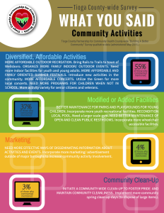 FINALCommunity Activities_InfoGr Regular PNG