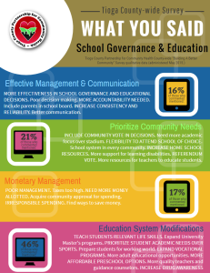 School Governance an Edu. Qualitative infographic