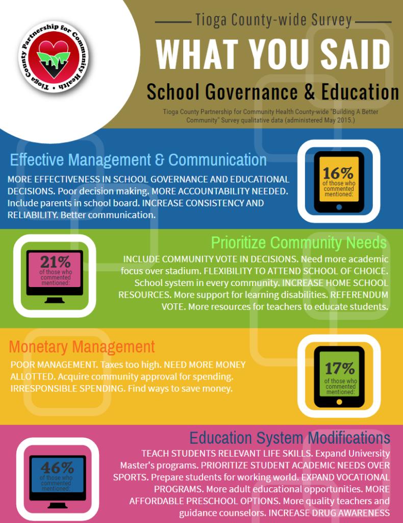 Qualitative infographic